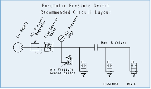 hydraulic pressure transducer schematic vektek: products: hydraulic: accessory valves: pneumatic confirmation valve pressure tank schematic
